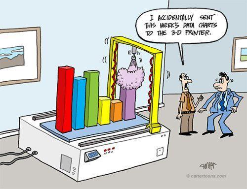 3d-printing-jokes-data-charts